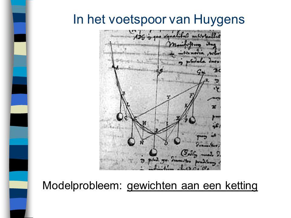 In het voetspoor van Huygens