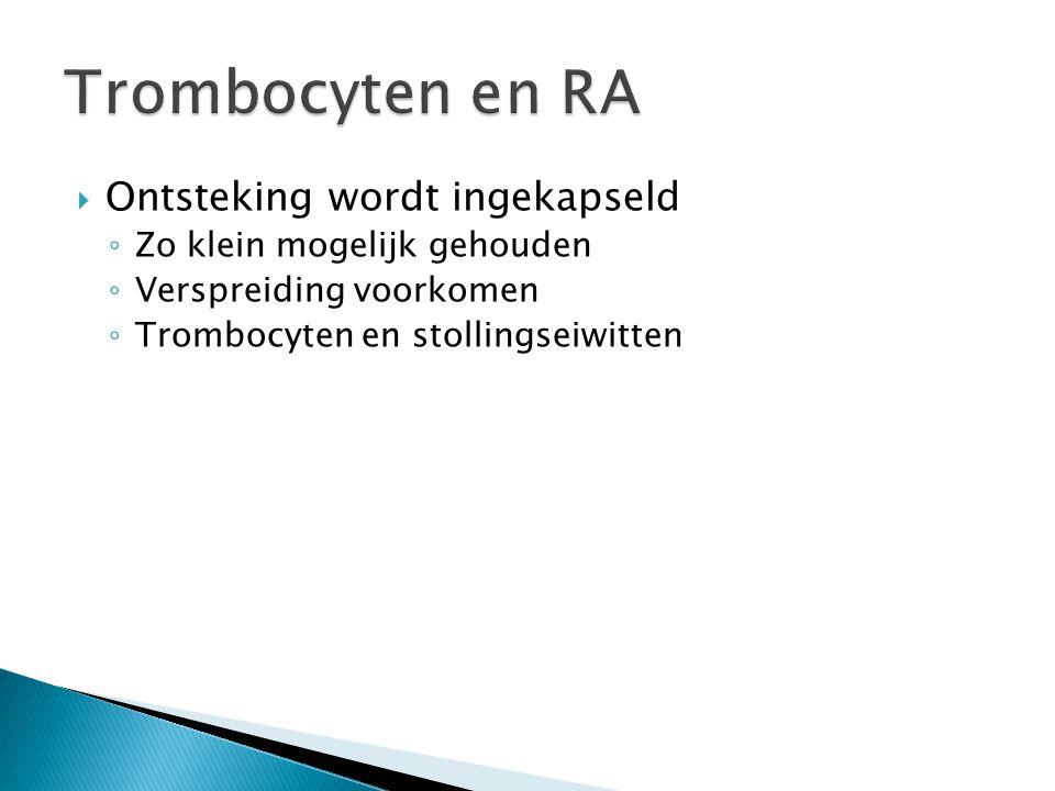 Trombocyten en RA Ontsteking wordt ingekapseld