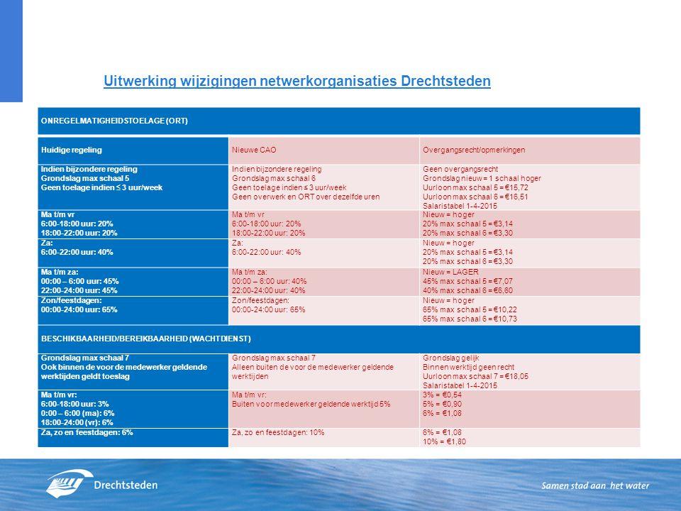 Uitwerking wijzigingen netwerkorganisaties Drechtsteden