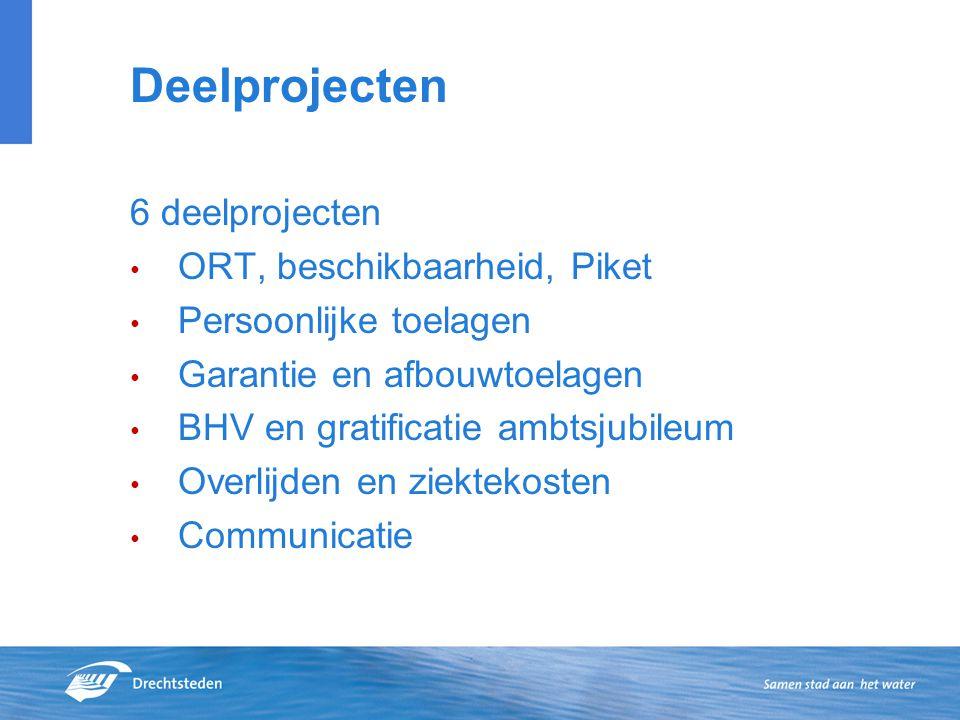 Deelprojecten 6 deelprojecten ORT, beschikbaarheid, Piket