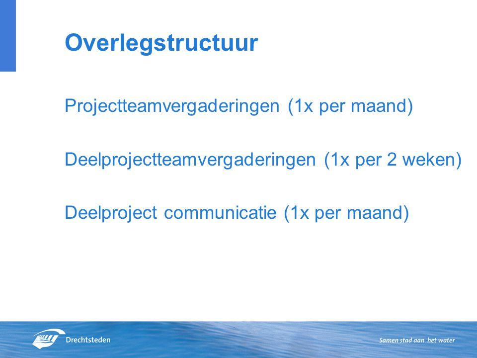 Overlegstructuur Projectteamvergaderingen (1x per maand) Deelprojectteamvergaderingen (1x per 2 weken) Deelproject communicatie (1x per maand)