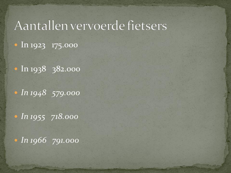 Aantallen vervoerde fietsers
