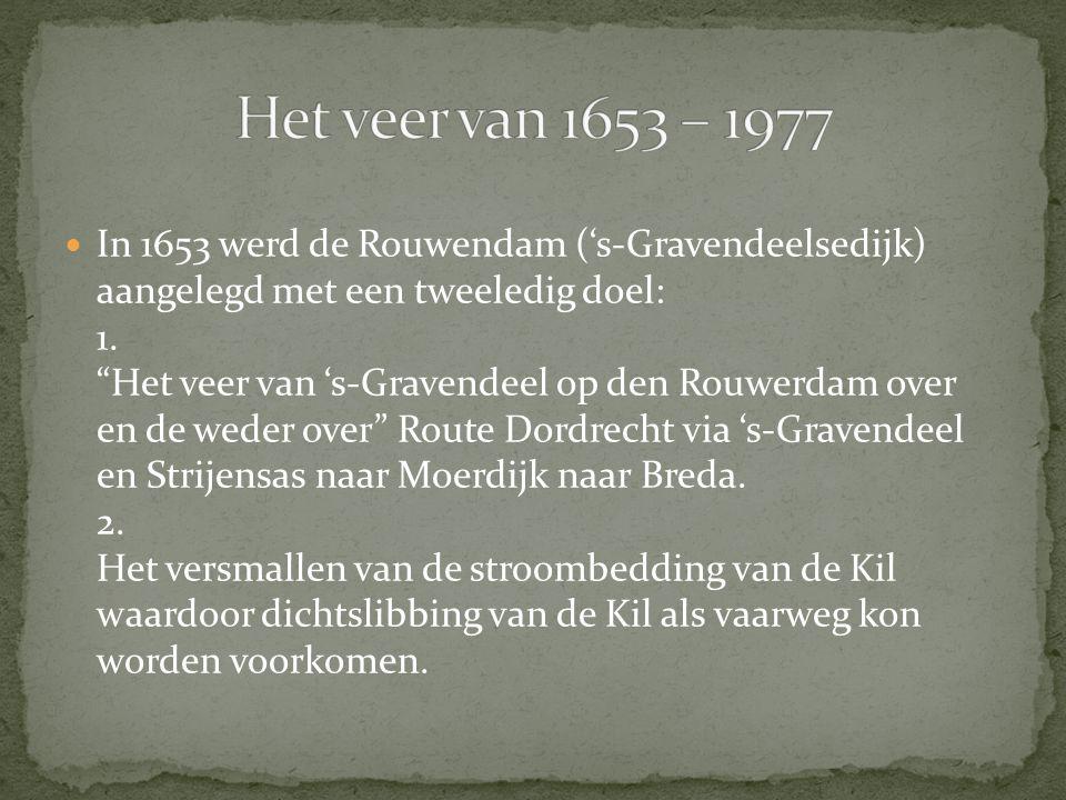Het veer van 1653 – 1977