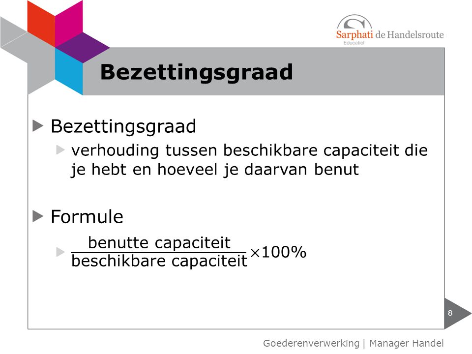 Bezettingsgraad Bezettingsgraad Formule