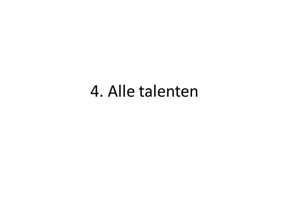 4. Alle talenten Wie heeft er toptalent in z'n gemeente Waar ontdekt