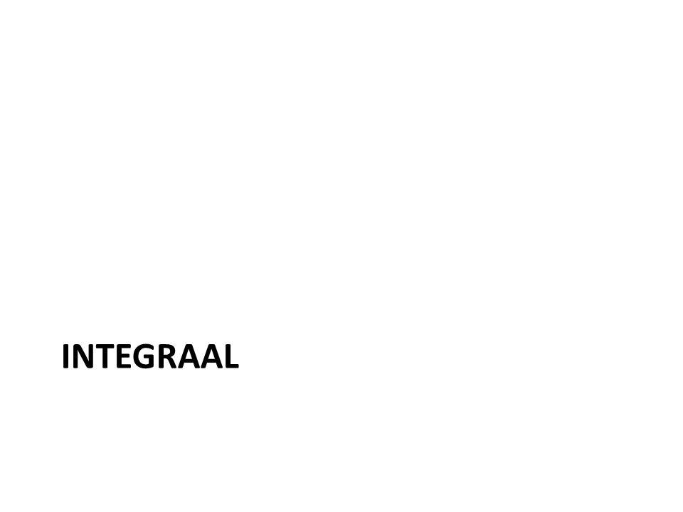 INTEGRAAL Decreet:Participatie van alle actoren