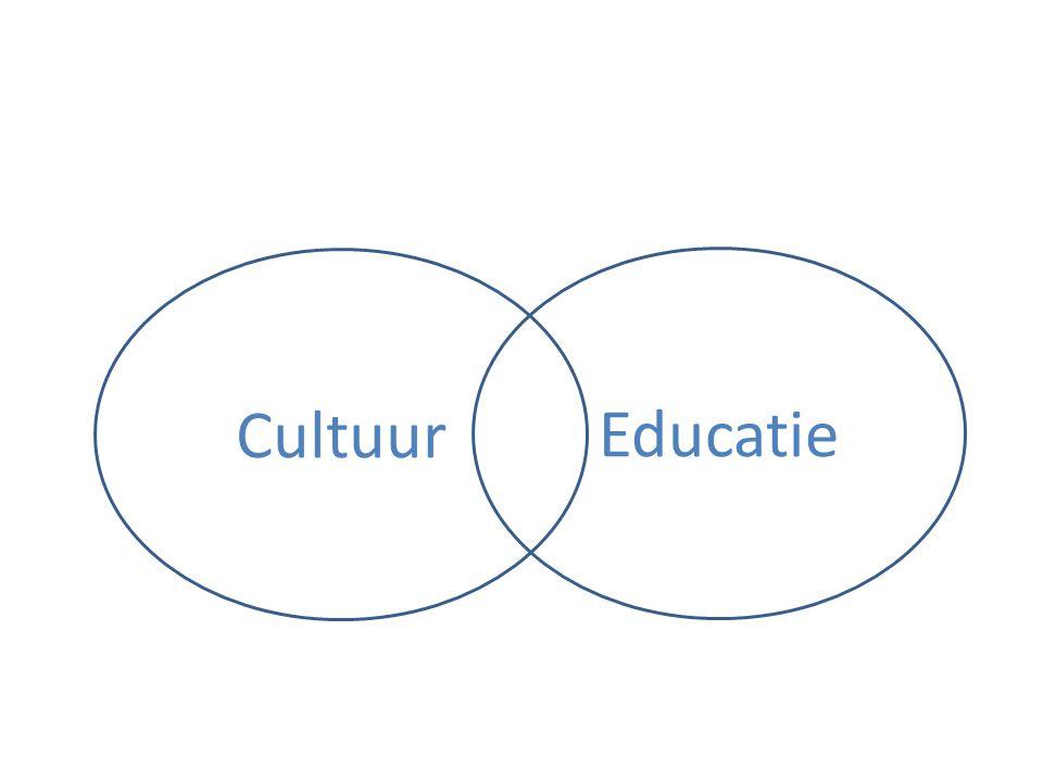Cultuur Educatie. Maar we beginnen met het simpel te houden.