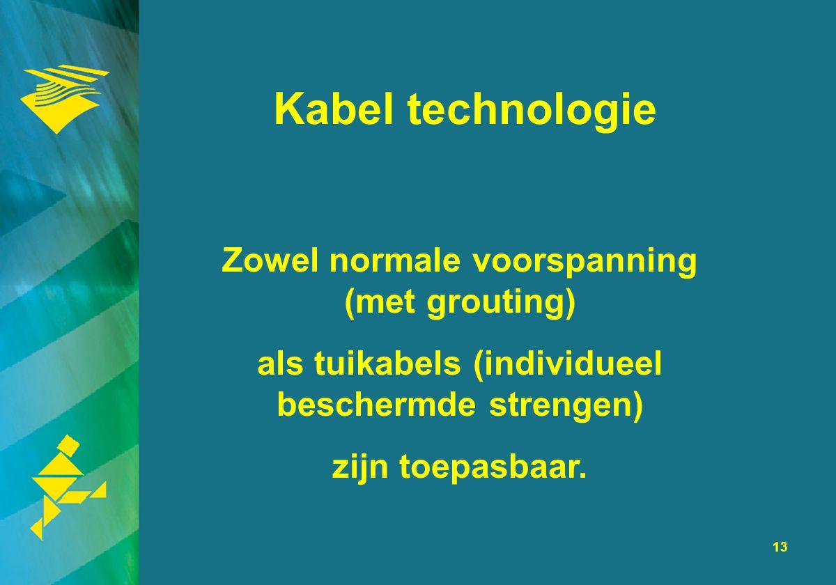 Kabel technologie Zowel normale voorspanning (met grouting)