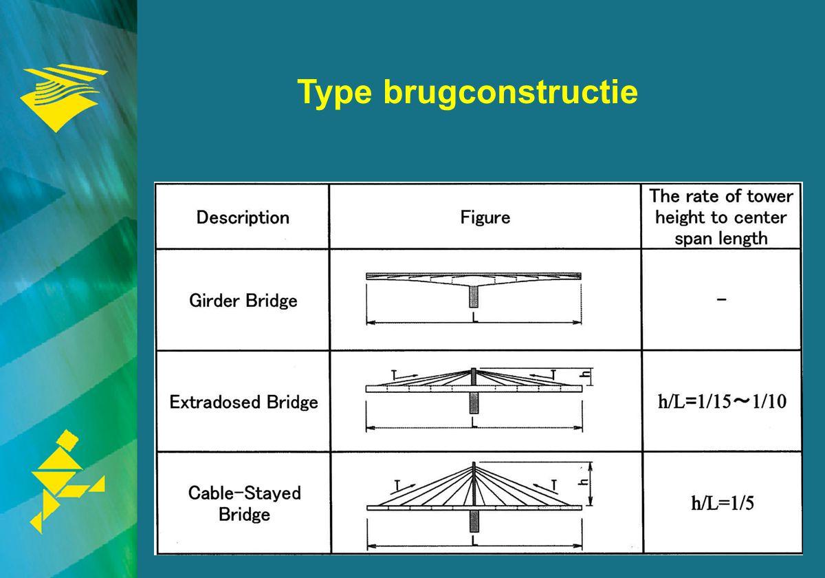 Type brugconstructie