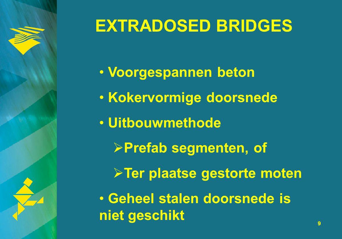 EXTRADOSED BRIDGES Voorgespannen beton Kokervormige doorsnede