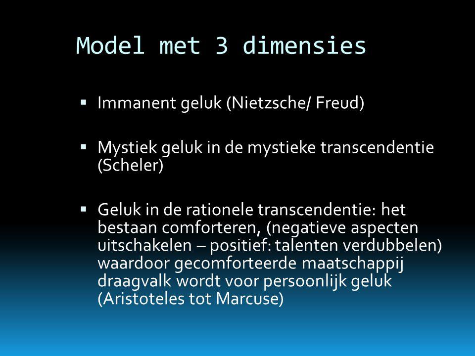 Model met 3 dimensies Immanent geluk (Nietzsche/ Freud)