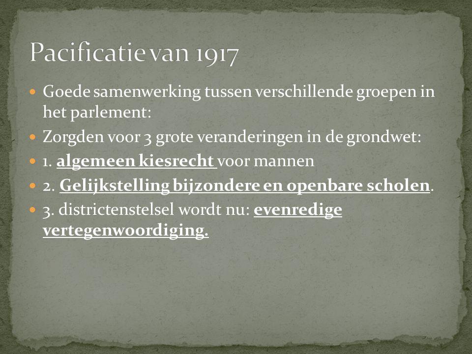 Pacificatie van 1917 Goede samenwerking tussen verschillende groepen in het parlement: Zorgden voor 3 grote veranderingen in de grondwet: