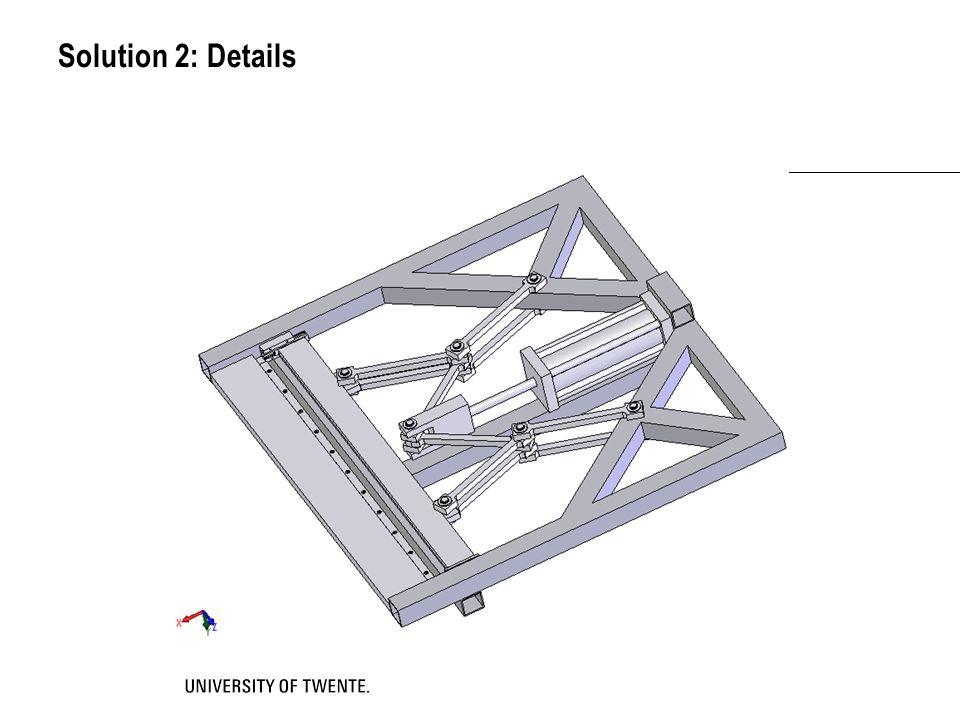 Solution 2: Details