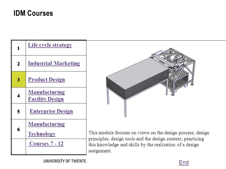 IDM Courses Life cycle strategy Industrial Marketing Product Design