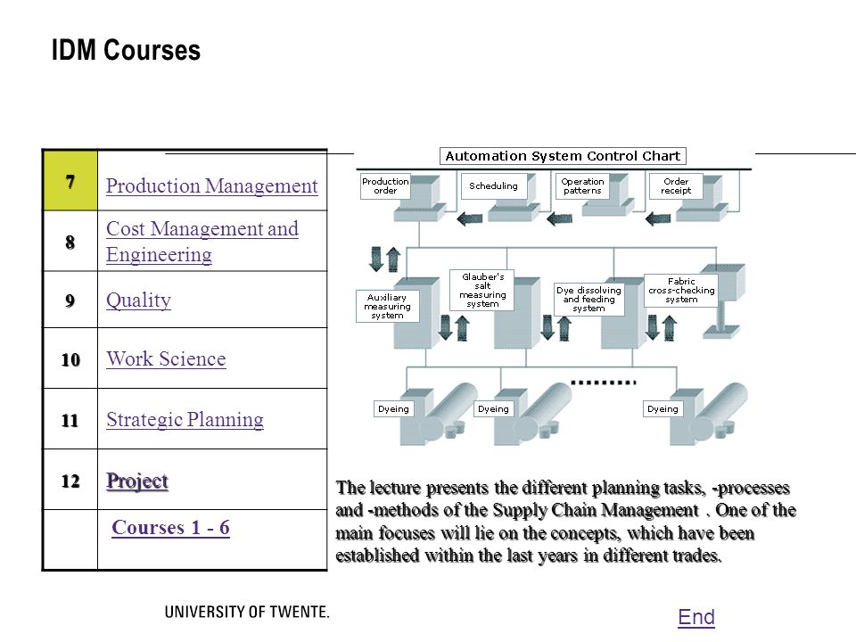 IDM Courses Production Management Cost Management and Engineering