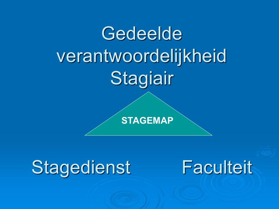 Gedeelde verantwoordelijkheid Stagiair Stagedienst Faculteit