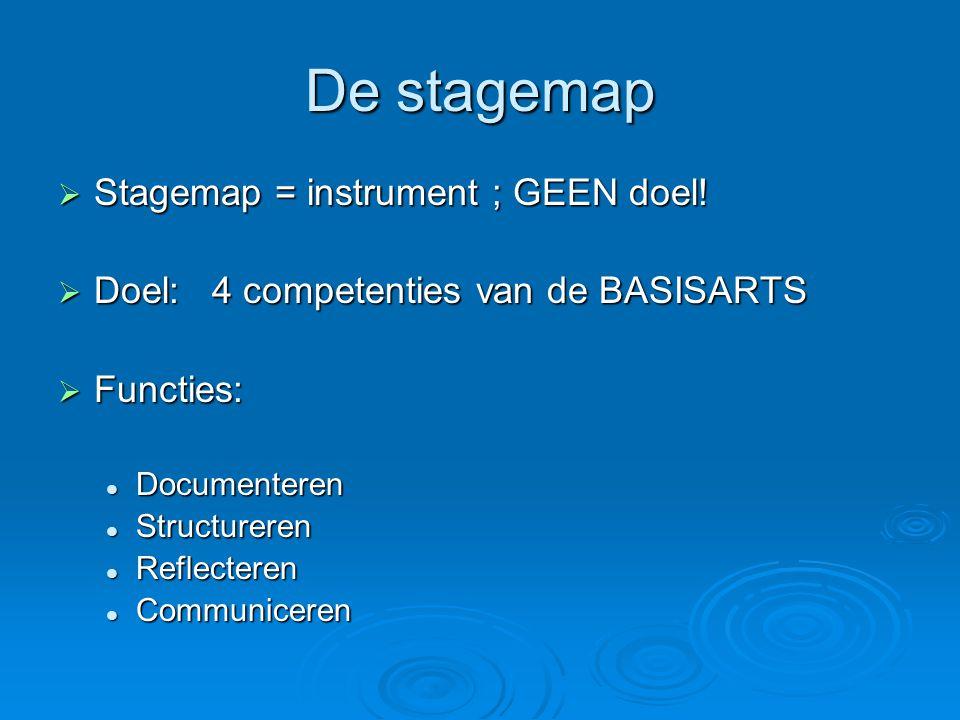 De stagemap Stagemap = instrument ; GEEN doel!