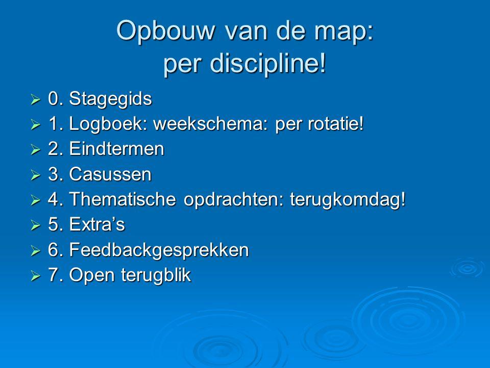 Opbouw van de map: per discipline!