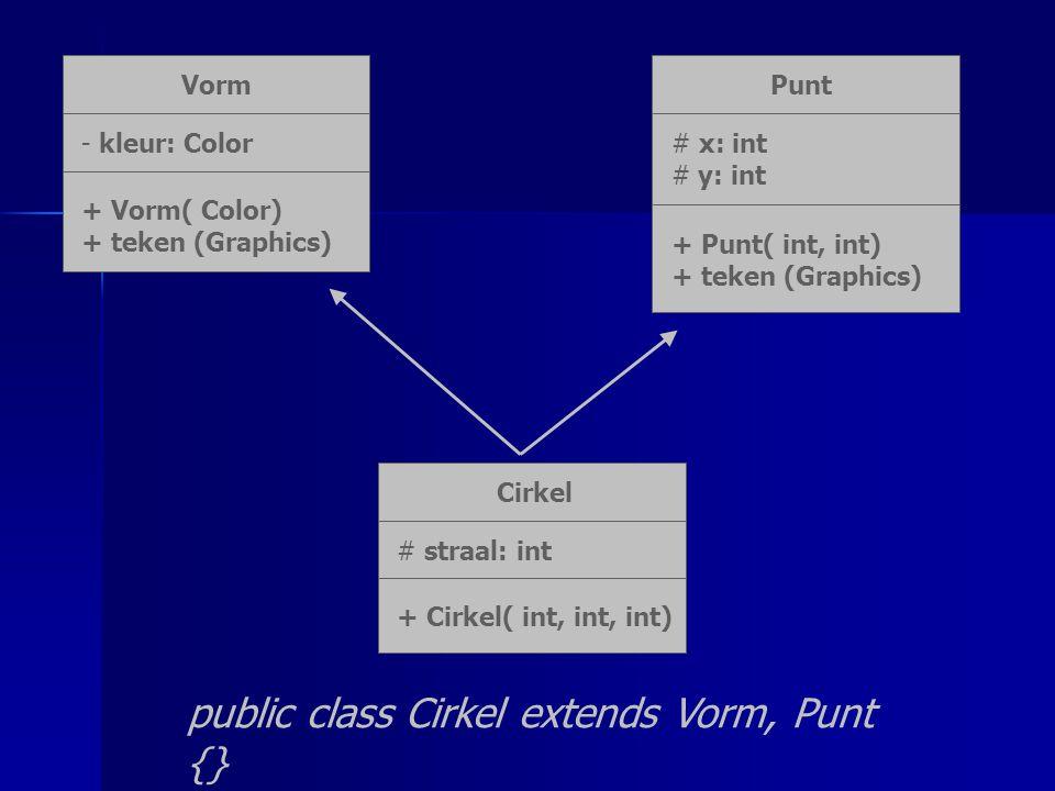 public class Cirkel extends Vorm, Punt {}