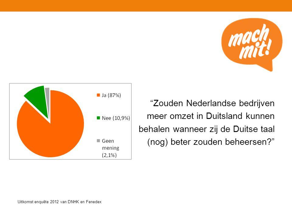 Zouden Nederlandse bedrijven meer omzet in Duitsland kunnen