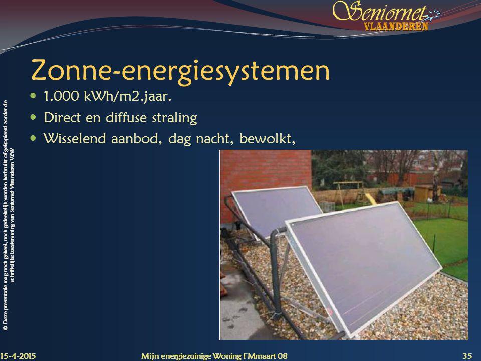 Zonne-energiesystemen