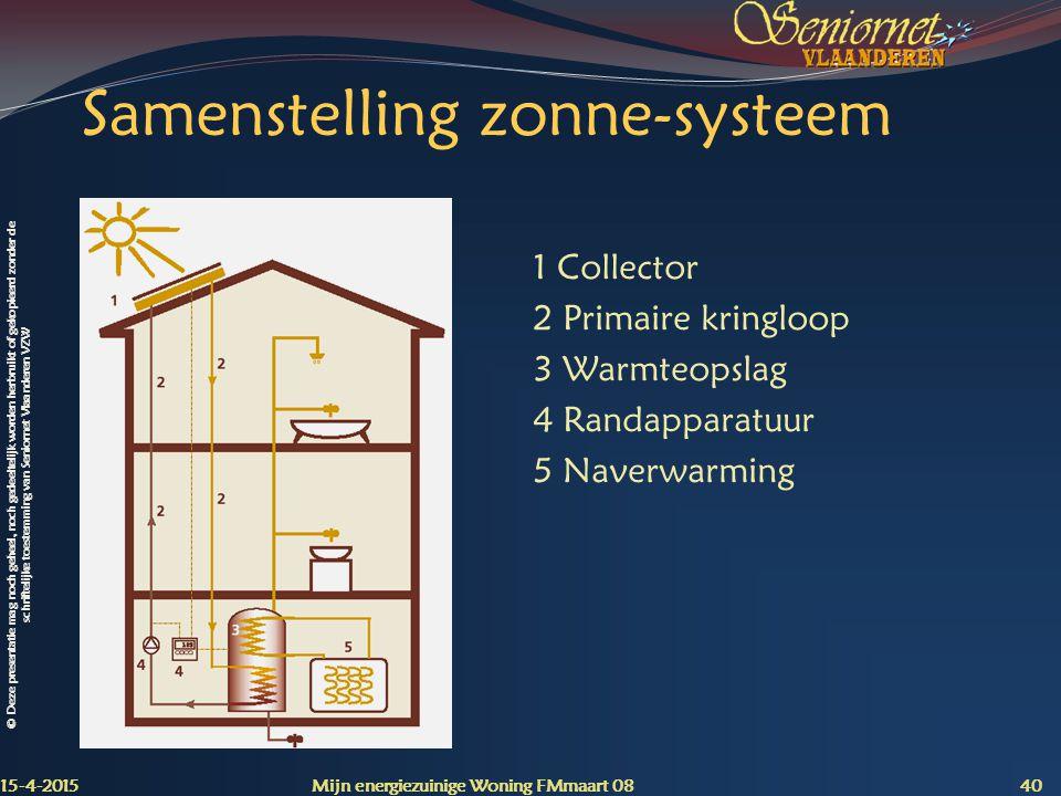 Samenstelling zonne-systeem