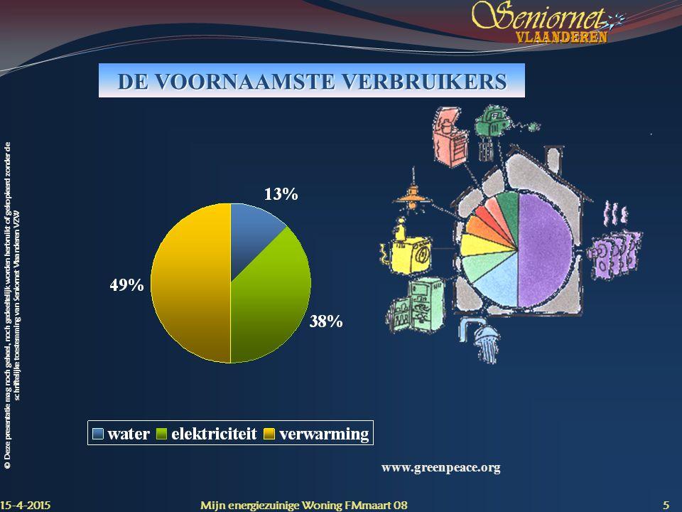 DE VOORNAAMSTE VERBRUIKERS