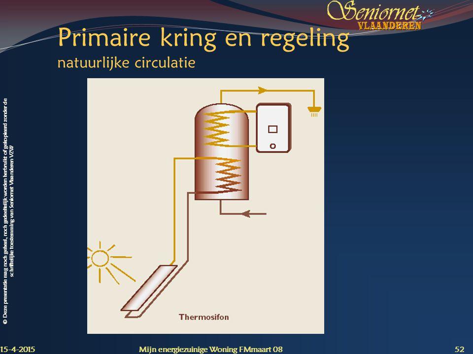 Primaire kring en regeling natuurlijke circulatie