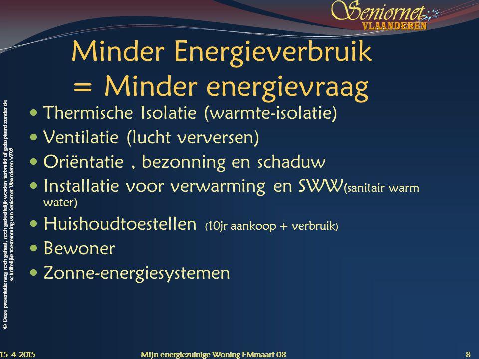 Minder Energieverbruik = Minder energievraag