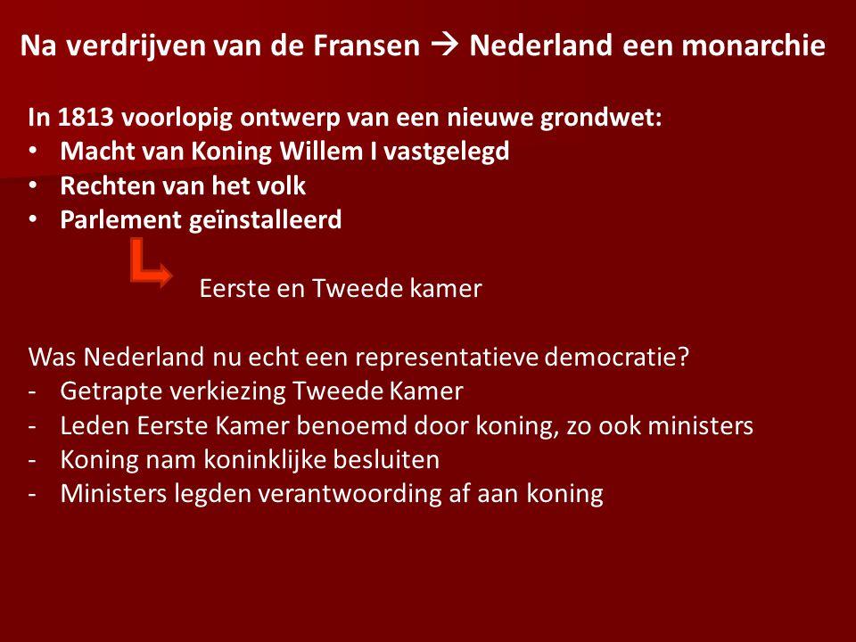 Na verdrijven van de Fransen  Nederland een monarchie