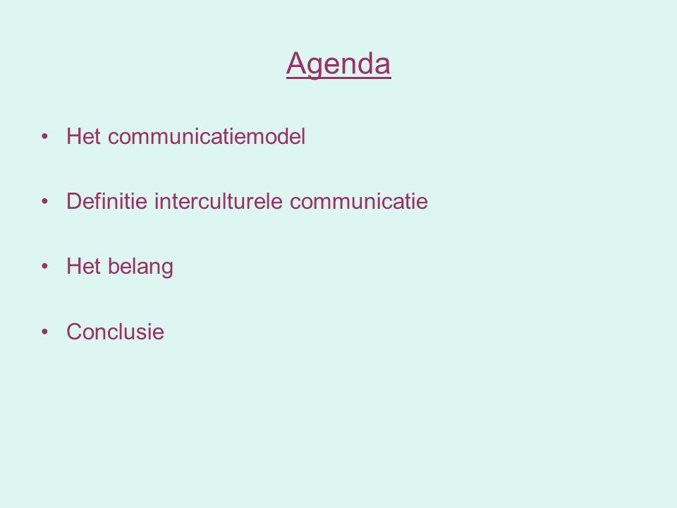 Agenda Het communicatiemodel Definitie interculturele communicatie