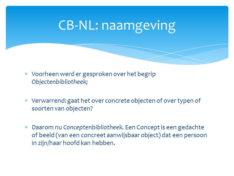 CB-NL: naamgeving Voorheen werd er gesproken over het begrip Objectenbibliotheek;