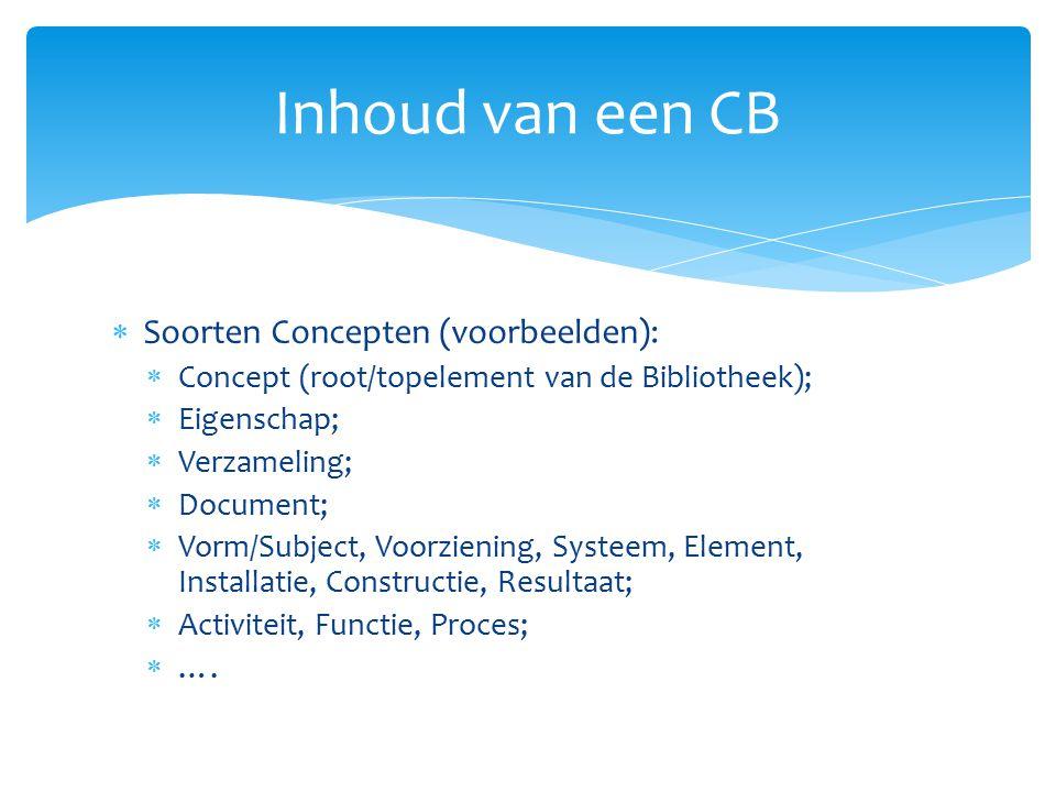 Inhoud van een CB Soorten Concepten (voorbeelden):