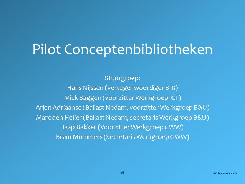 Pilot Conceptenbibliotheken