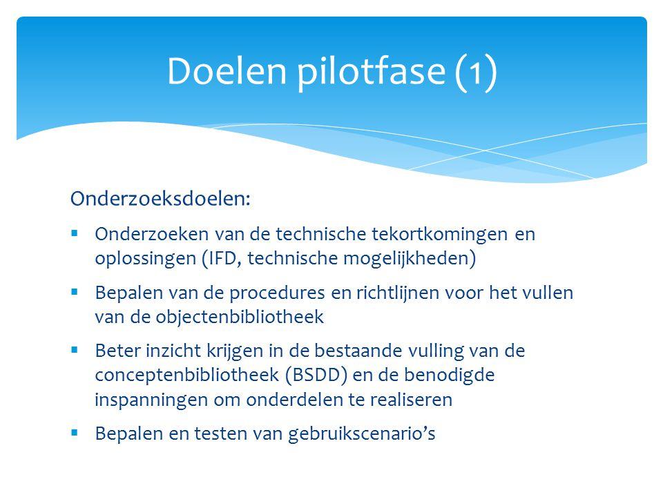 Doelen pilotfase (1) Onderzoeksdoelen: