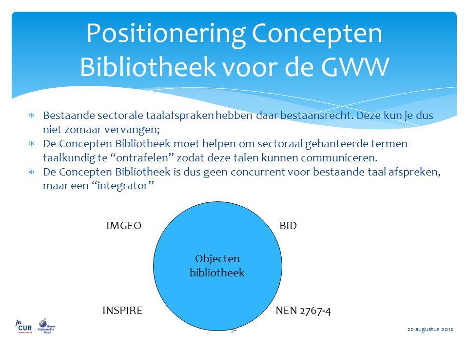 Positionering Concepten Bibliotheek voor de GWW