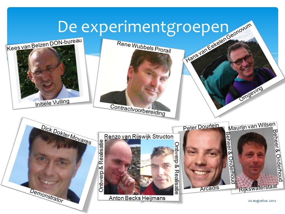 De experimentgroepen Hans van Eekelen Geonovum