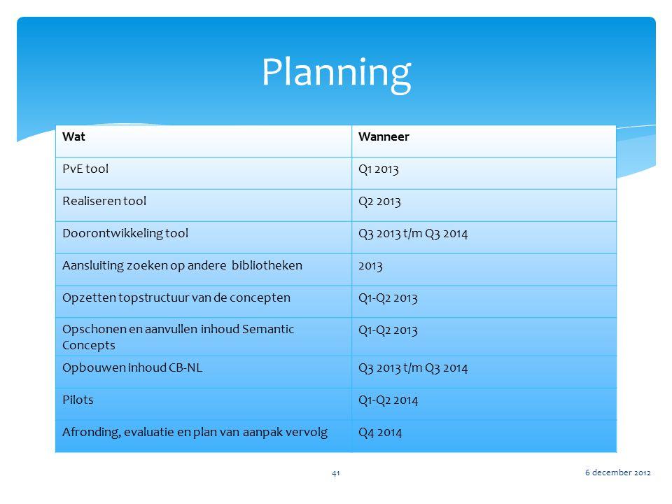 Planning Wat Wanneer PvE tool Q1 2013 Realiseren tool Q2 2013