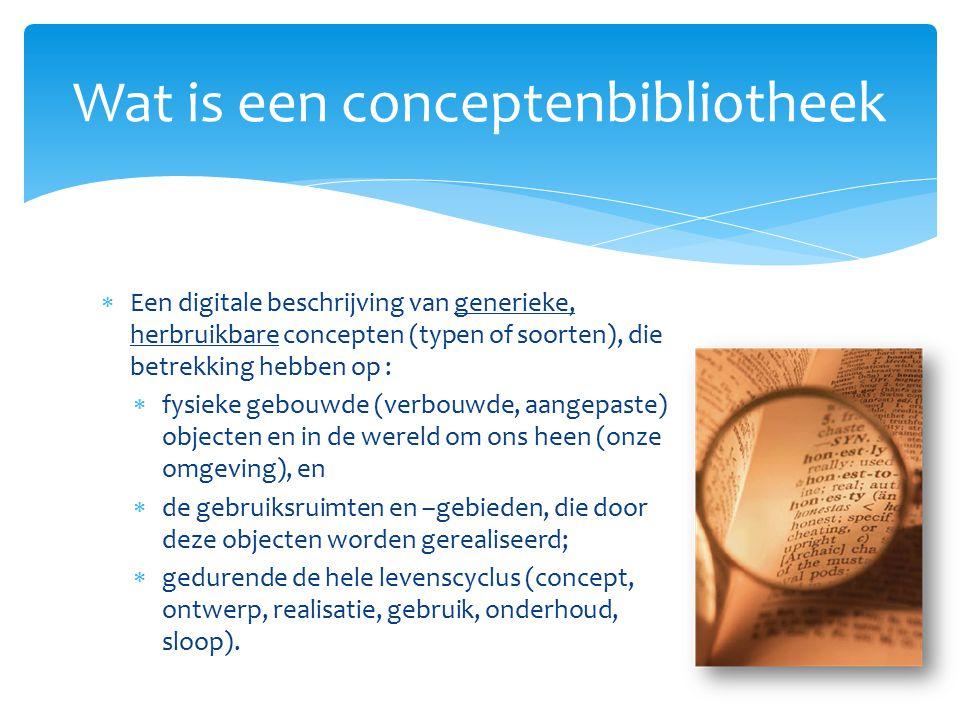 Wat is een conceptenbibliotheek