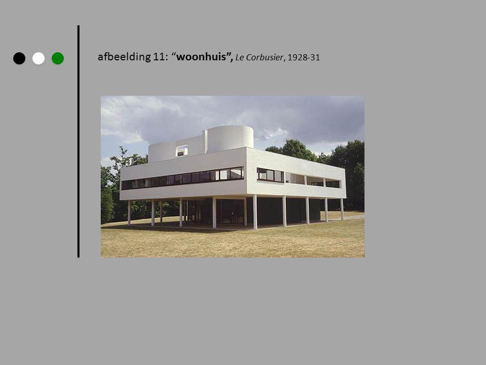 afbeelding 11: woonhuis , Le Corbusier, 1928-31
