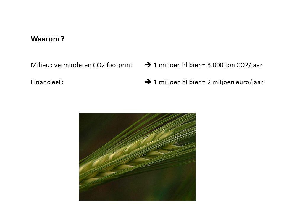 Waarom . Milieu : verminderen CO2 footprint  1 miljoen hl bier = 3.000 ton CO2/jaar.