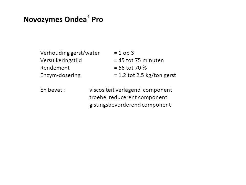 Novozymes Ondea® Pro Verhouding gerst/water = 1 op 3