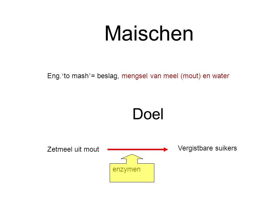 Maischen Doel Eng.'to mash'= beslag, mengsel van meel (mout) en water