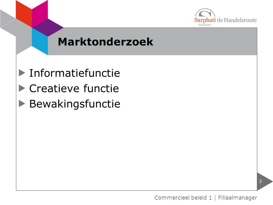 Marktonderzoek Informatiefunctie Creatieve functie Bewakingsfunctie
