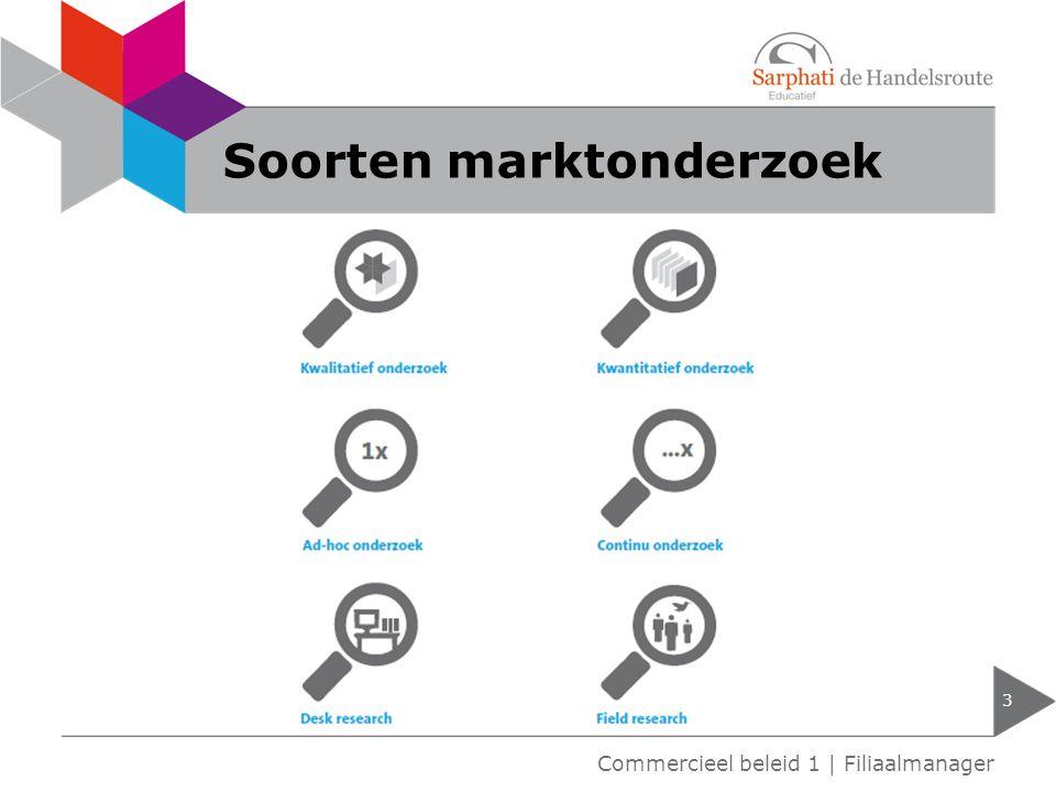Soorten marktonderzoek