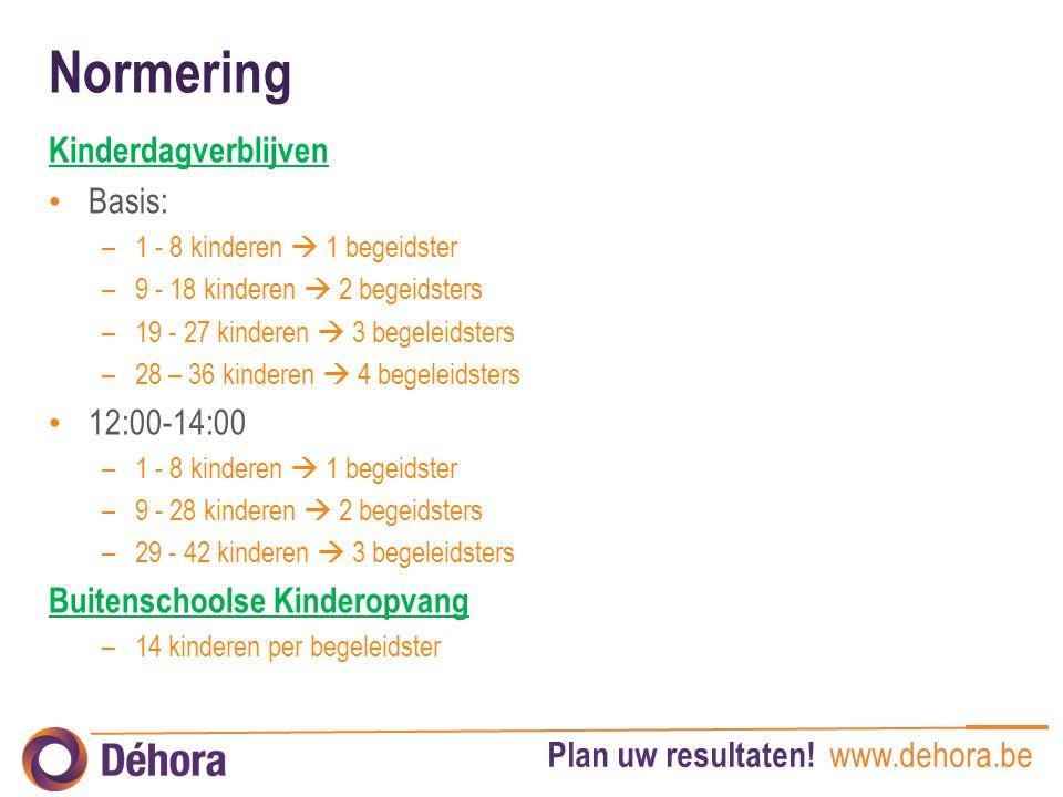 Normering Kinderdagverblijven Basis: 12:00-14:00