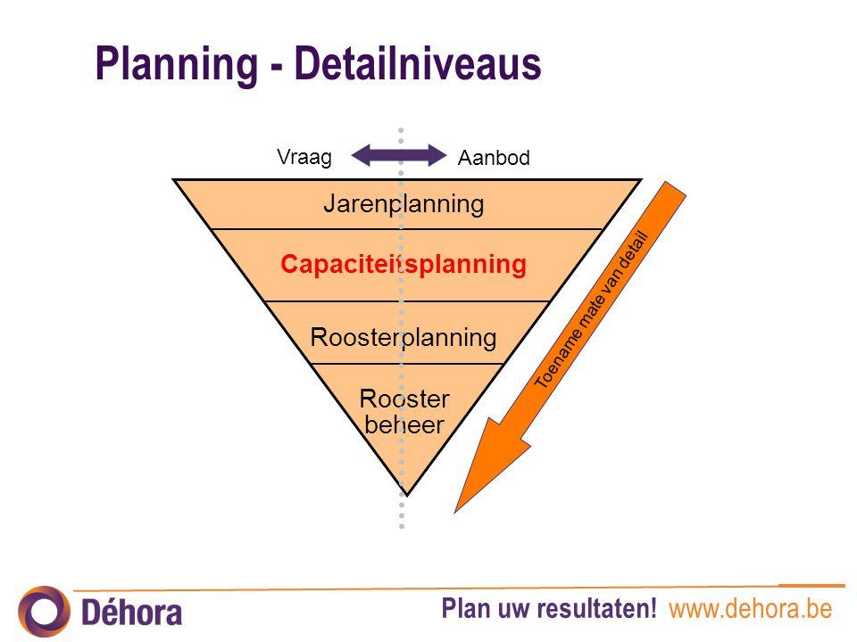 Planning - Detailniveaus