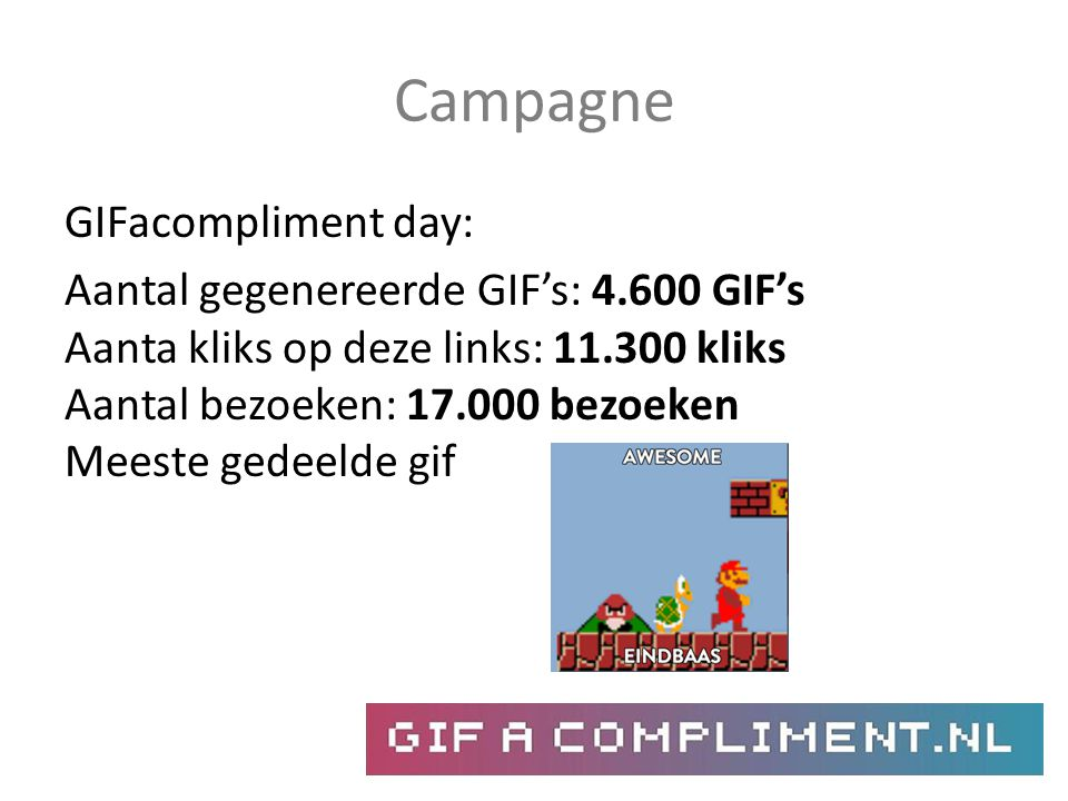 Campagne GIFacompliment day: