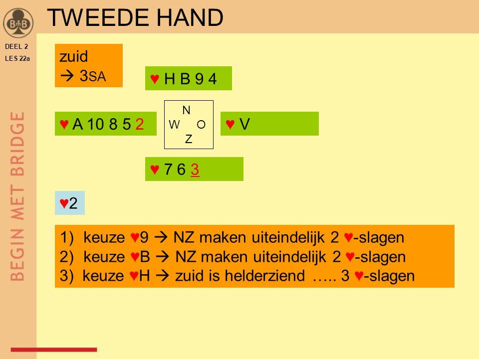 TWEEDE HAND zuid  3SA ♥ H B 9 4 ♥ A 10 8 5 2 ♥ V ♥ 7 6 3 ♥2