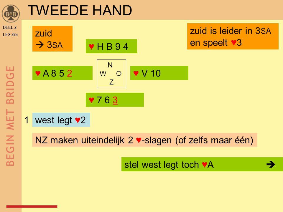 TWEEDE HAND zuid is leider in 3SA en speelt ♥3 zuid  3SA ♥ H B 9 4